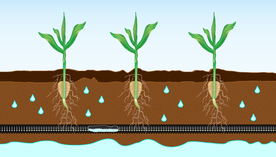 DeKam Construction drain tile illustration - proper drainage and moisture control